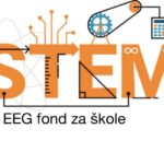 Priprema za EEG fond za škole